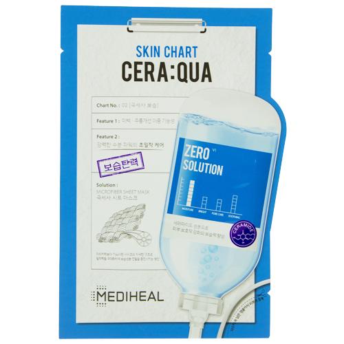 Маска для лица MEDIHEAL SKIN CHART CERA:QUA  25 млМаски<br>Маска глубоко увлажняет сухую кожу лица, благодаря гиалуроновой кислоте, которая создает на коже невидимый барьер, препятствующий испарению влаги. Керамиды, входящие в состав, укрепляют защитные барьеры кожи, делая её потрясающе гладкой и упругой, эффективно борются с морщинами, отлично улучшают текстуру рогового слоя, повышают эластичность и ускоряют процессы регенерации.<br>